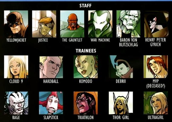 avengers initiative lineup